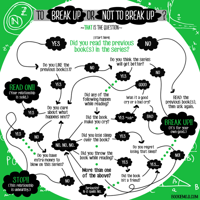 book-series-break-up-flow-chart
