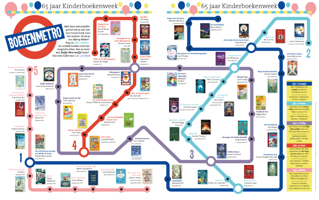 Kinderboekenweek, Children's Books Week, Metro, Map, Books, Fun