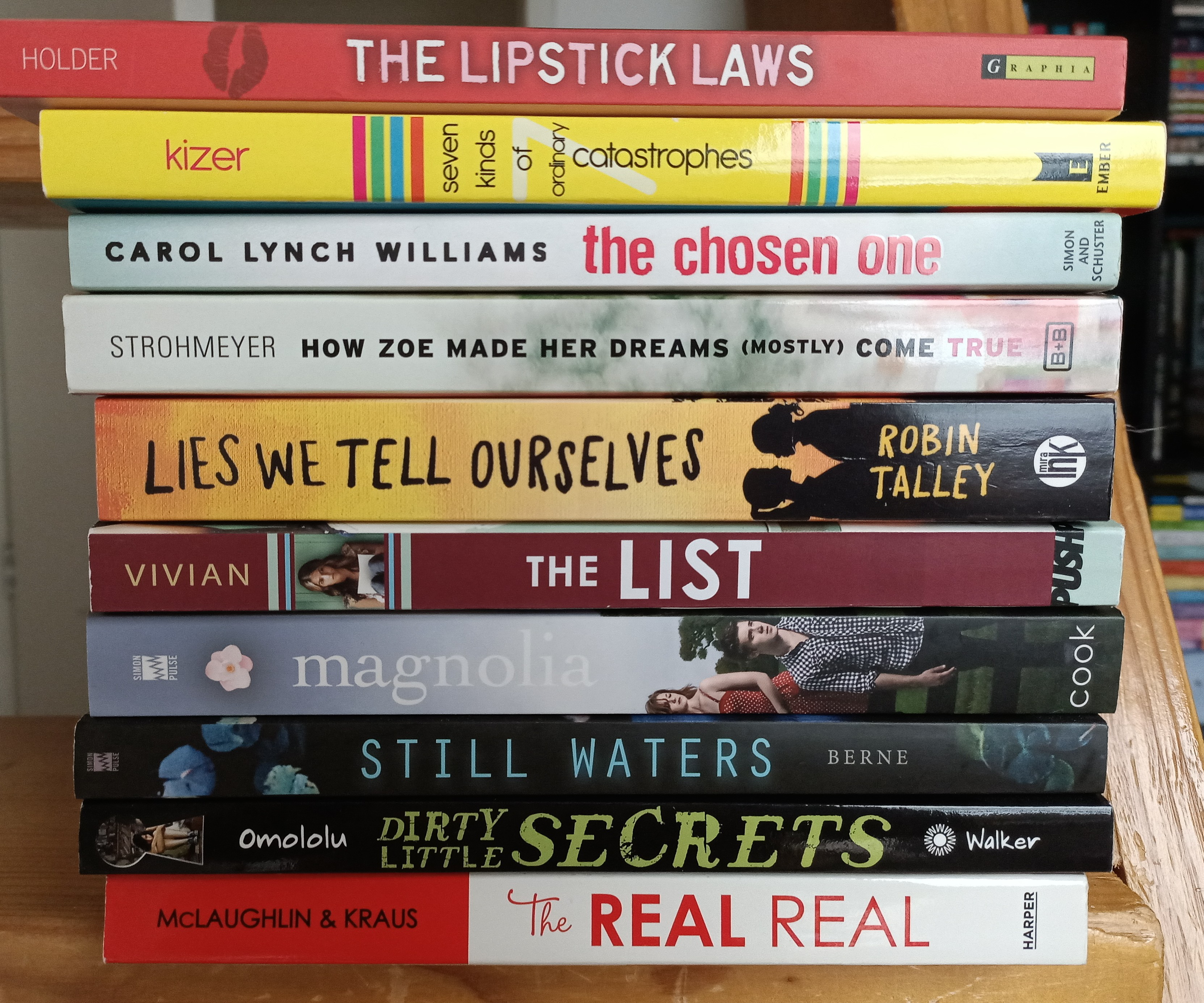 Re-reads, Young Adult, Books, Reading, Stack